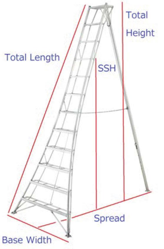 Tripod Ladders – Hasegawa Ladders